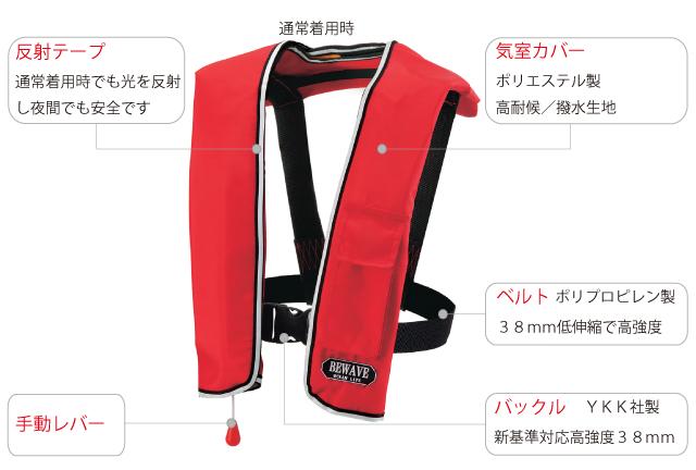 LG-1_2_1、肩掛けタイプ、ショルダータイプ、ライフジャケット、赤、レッド