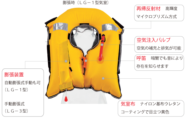 LG-1_2_1、肩掛けタイプ、ショルダータイプ、膨張時、ライフジャケット、黄色、イエロー