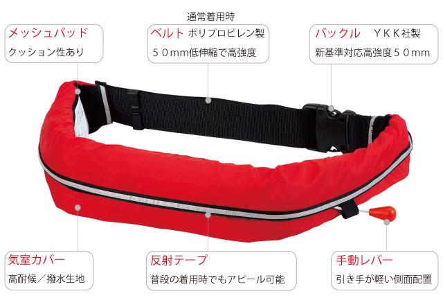 WR-1_1_1、腰巻タイプ、ウェストタイプ、ライフジャケット、赤、レッド